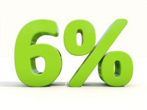 Enkele wijzigingen in de toepassing van het 6% btw-tarief
